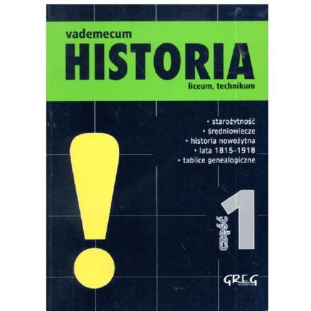 VADEMECUM HISTORIA. CZĘŚĆ 1. LICEUM, TECHNIKUM. Piotr Czerwiński
