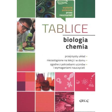 BIOLOGIA CHEMIA TABLICE