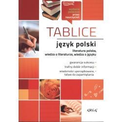 JĘZYK POLSKI TABLICE LITERATURA POLSKA WIEDZA O LITERATURZE WIEDZA O JĘZYKU