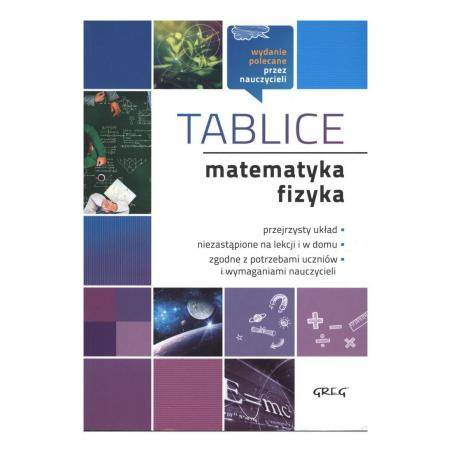 MATEMATYKA I FIZYKA TABLICE